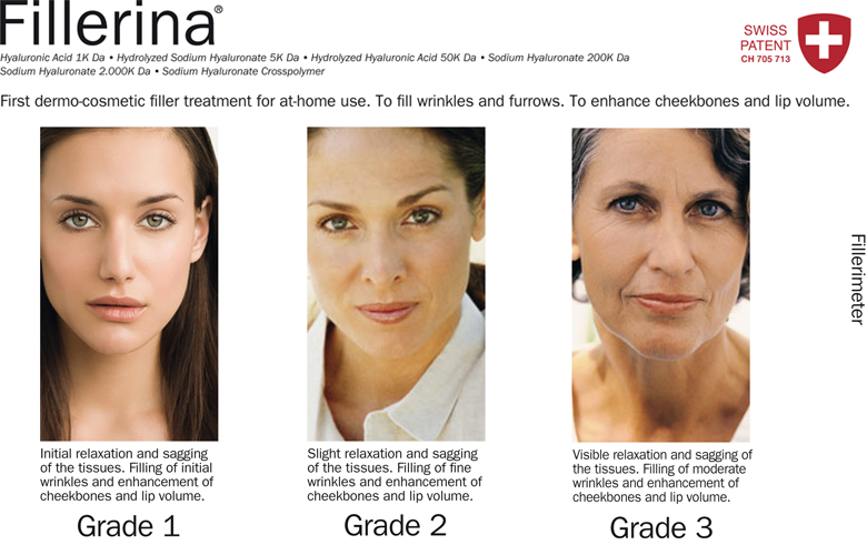 Fillerina by Labo - New dermo-cosmetic filler treatment